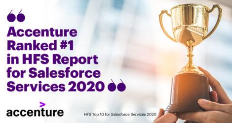 H Accenture πρώτη σε λύσεις Salesforce
