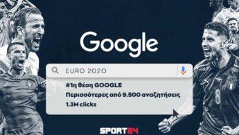 Euro 2020: Το Sport24 στην κορυφή της Google