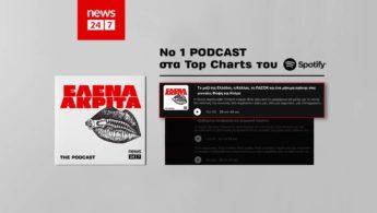 Το podcast της Έλενας Ακρίτα στην κορυφή των Spotify Charts